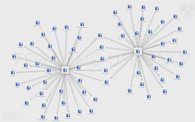 Facebook_graph_casefile